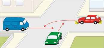 autoškola križovatky